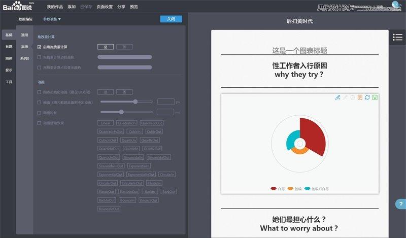 分享不為人知的超實用數據可視化工具