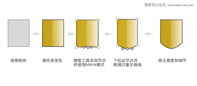 永利国际棋牌游戏官网 6