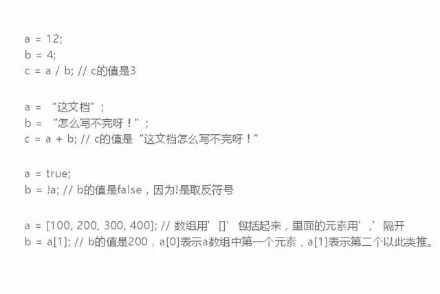 實用簡單好上手的AE表達式江湖文檔