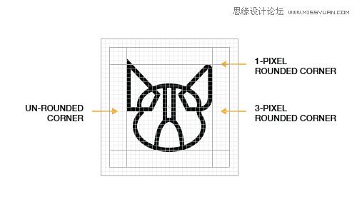 6個頂尖設計師分享的圖標設計優化指南