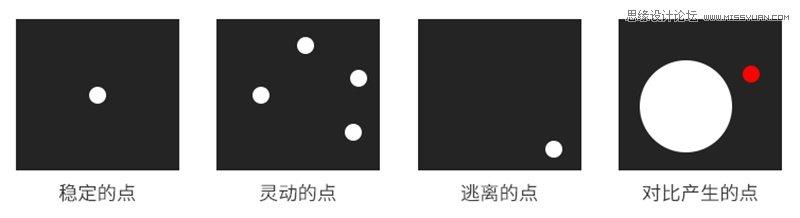 详解平面构成点线面