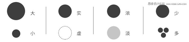 详细解析平面作品构成中的点线面设计技巧