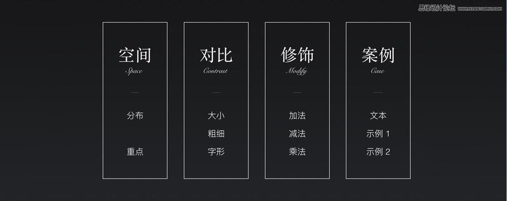 设计师常用的文案字体排版指南手册