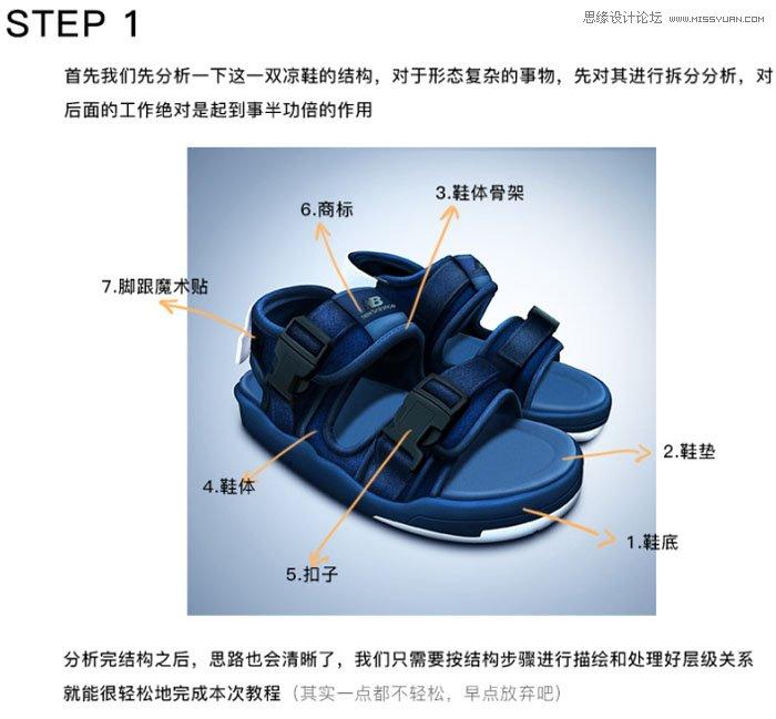 Photoshop繪製逼真的男童童鞋效果圖