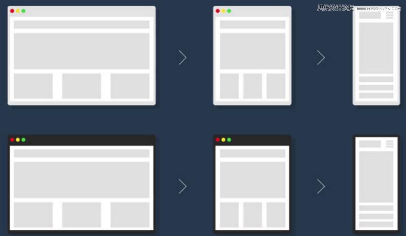 寫給設計師的移動頁面適配小知識