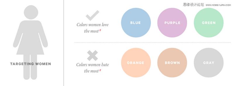 設計師必須要學習的營銷色彩學知識