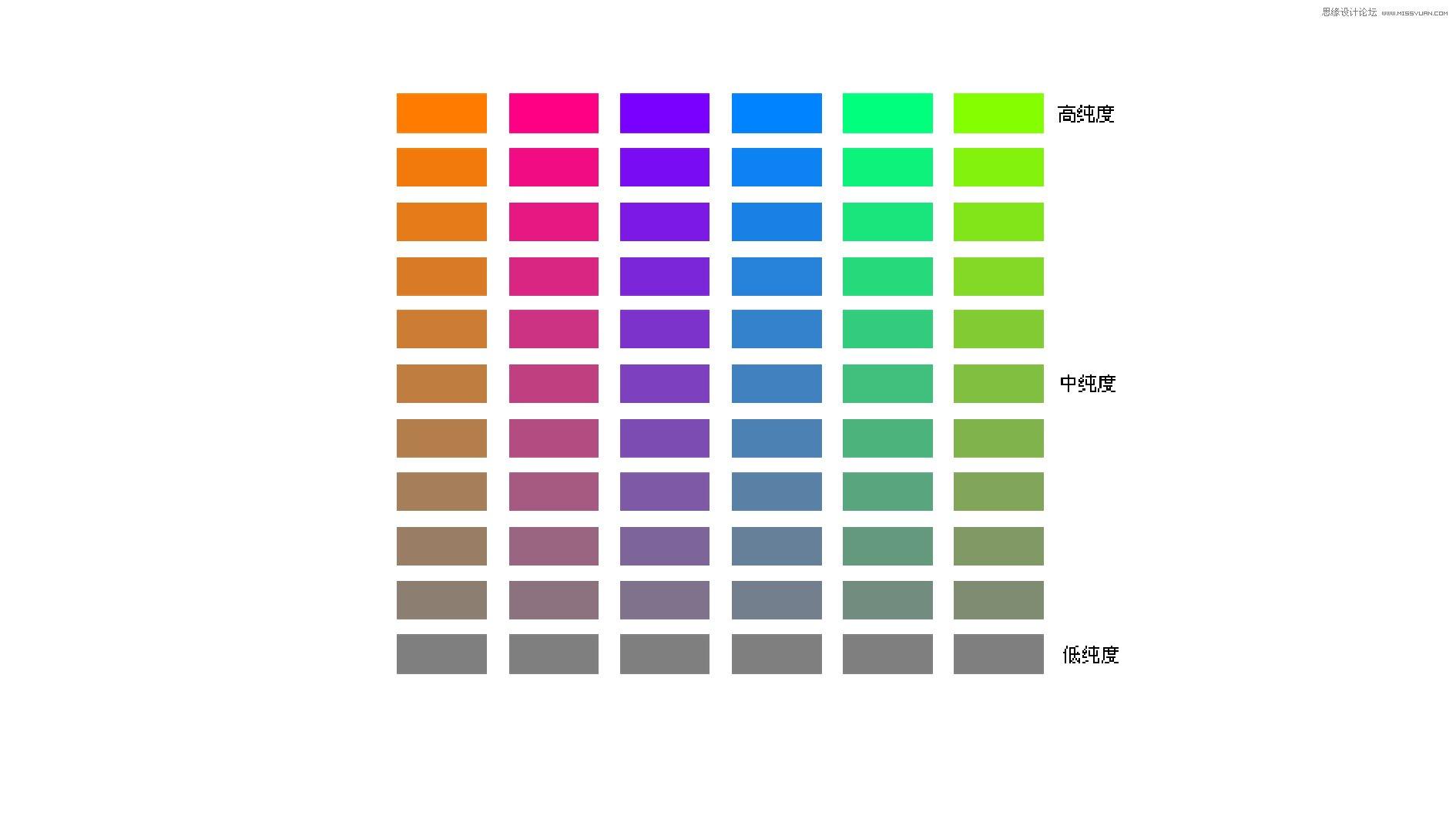 詳細解析LOGO設計的基礎配色使用技巧
