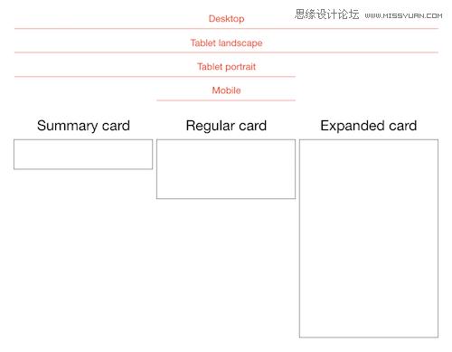 詳細解析卡片式設計長盛不衰的秘密