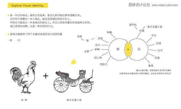 詳解LOGO設計的常規思路和流程是怎樣的
