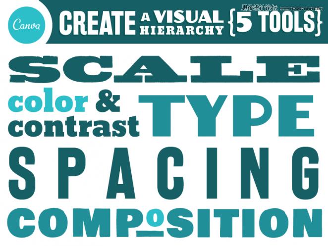 淺談平面設計師必備的視覺層次指南