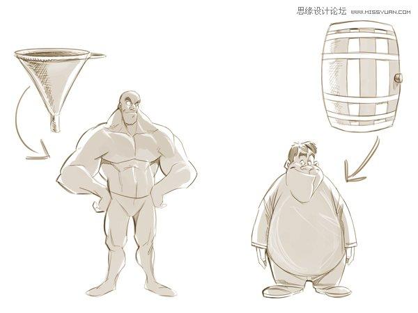 动画入门教程:如何画好卡通人物的身体