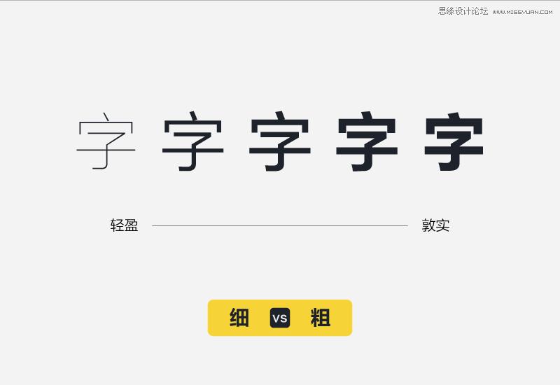 詳細解析設計師如何了解中文字體的性格