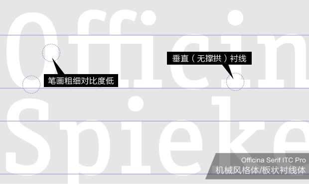 详解超级全面的字体基础知识教程