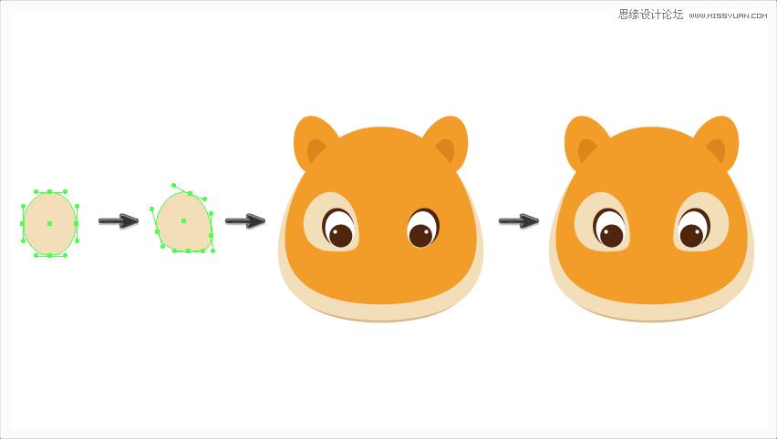 先看看效果图  1.如何创建虎头 步骤1 创建一个850x850像素的新文档(文件>新建)。 我们从头部开始吧。用椭圆工具(L)创建一个橙色的近似正圆的椭圆,我们为椭圆添加膨胀效果(效果>变形>膨胀),输入你在下面看到的选项,扩展此形状(对象>扩展外观)。  步骤2 让我们给头部增加一些深度。复制这个形状并粘贴到后面(Control+C,Control+B),将其向下移动一点。把下层的椭圆稍微放大一些,然后更改颜色为米色。再复制一份并粘贴到最后面(Control+B),将其向下移动