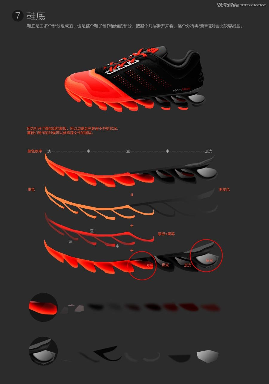 Photoshop繪製逼真的阿迪品牌運動鞋教程