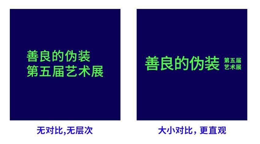 案例解析排版设计中的对比和对齐原则