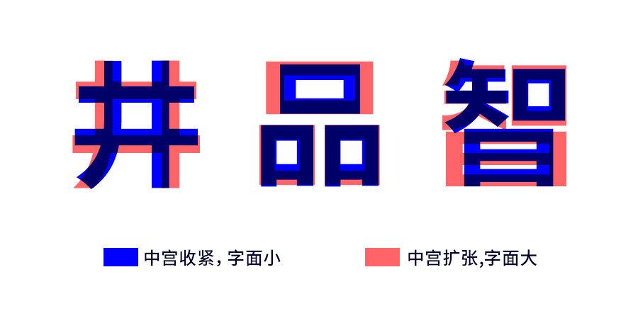 设计师解读中文字体的结构法则