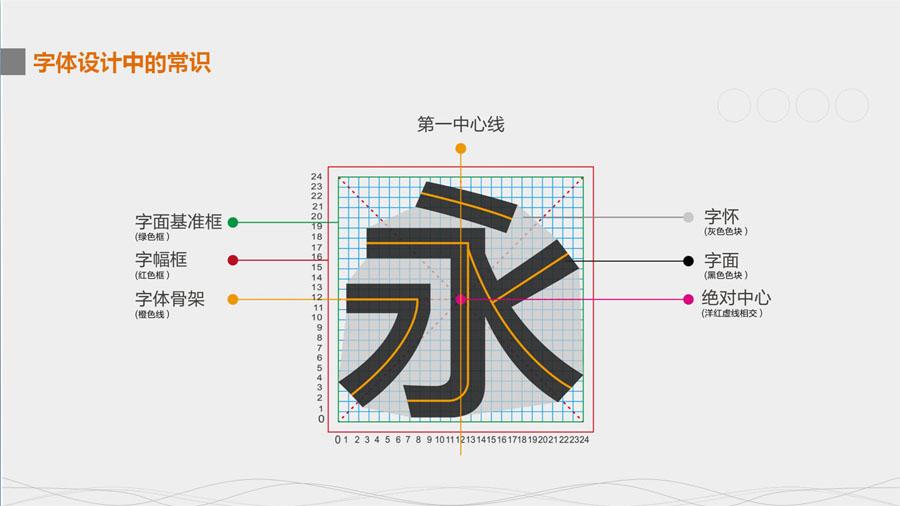 详细解析中文字体设计的设计技巧,PS教程,思缘教程网