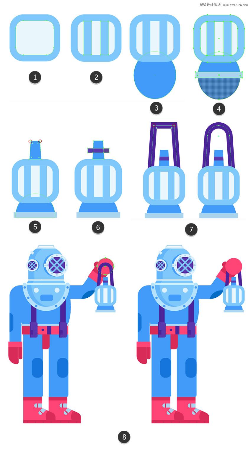 Illustrator設計創意的未來科技插畫場景
