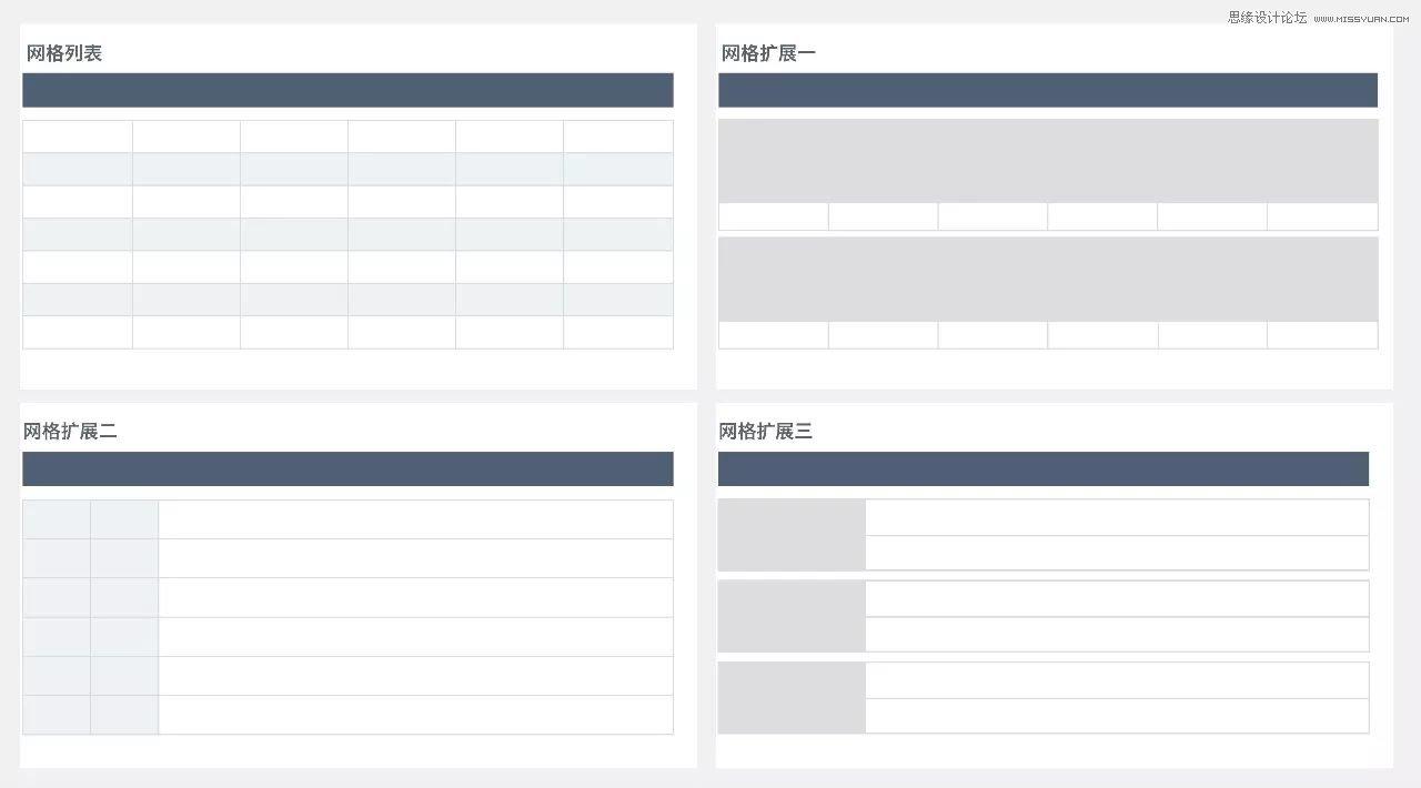b端产品常用web列表设计模式总结