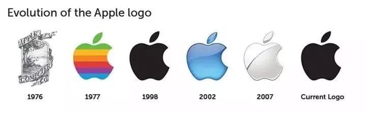 实例讲解各知名企业的LOGO进化过程,PS教程,思缘教程网