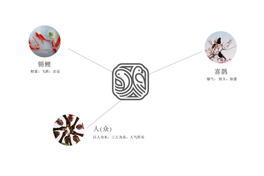 中国风主题的中式餐厅品牌设计欣赏,PS教程,思缘教程网