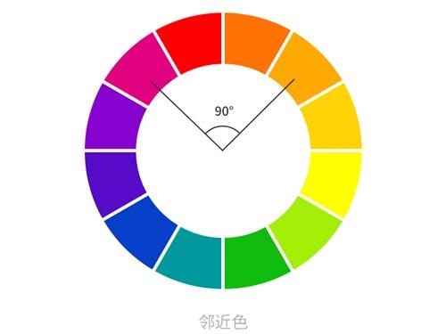 设计师必须要学习的平面设计配色技巧